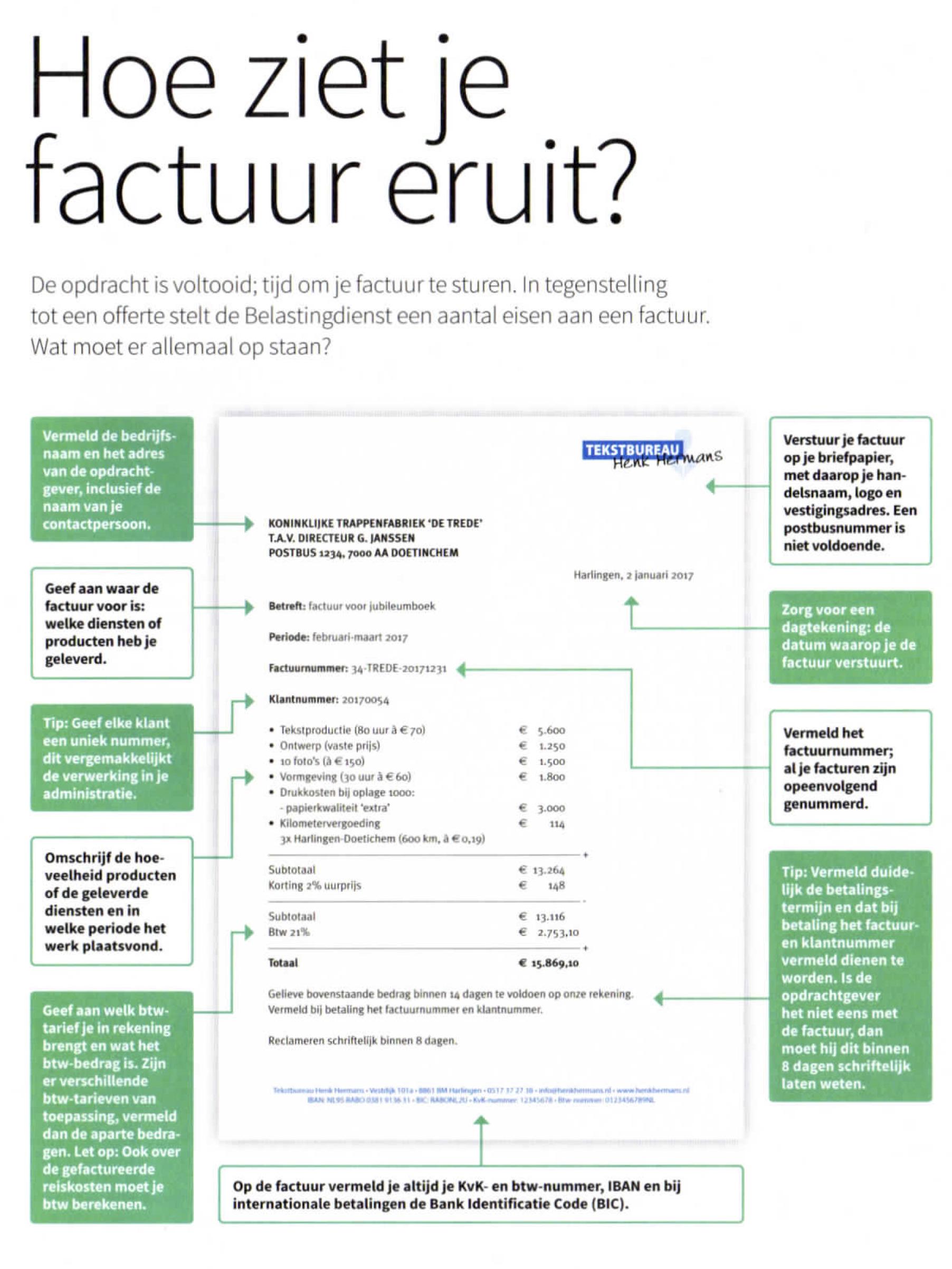 hoe ziet een factuur eruit Facturen – MultiCijfers
